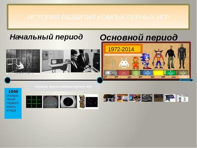 Начальный период Основной период 1972-2014 1-е поколение 2-е поколение 3-е по...