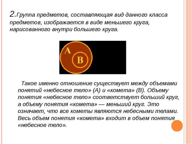 2.Группа предметов, составляющая вид данного класса предметов, изображается в...