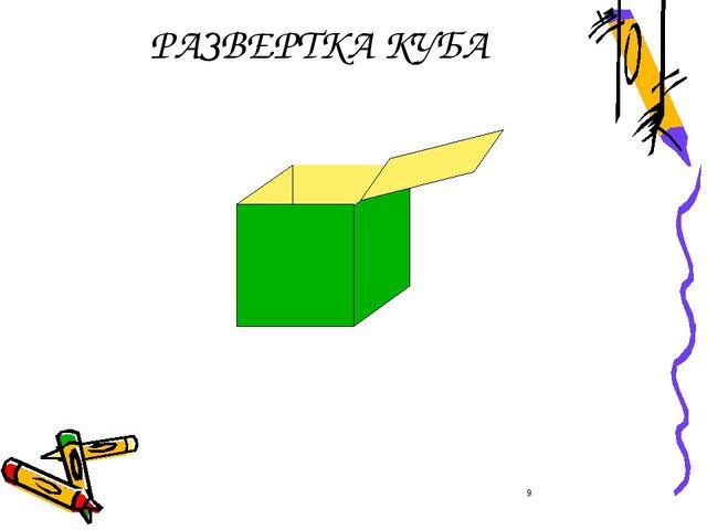 РАЗВЕРТКА КУБА