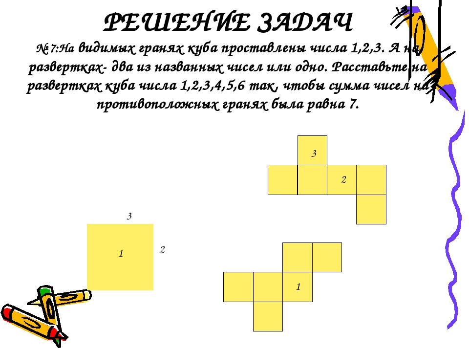 РЕШЕНИЕ ЗАДАЧ № 7:На видимых гранях куба проставлены числа 1,2,3. А на развер...