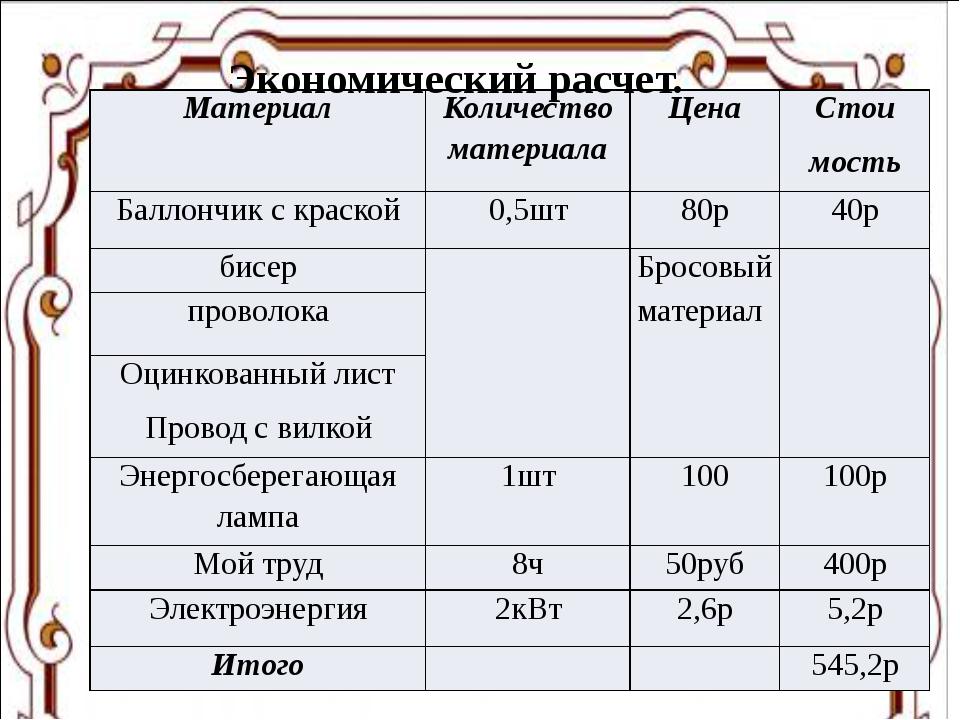 Экономический расчет. Материал Количество материала Цена стоимость Баллончик...
