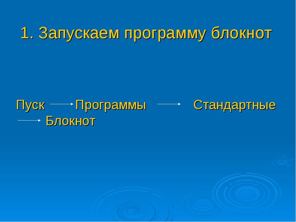 1. Запускаем программу блокнот Пуск ПрограммыСтандартные Блокнот