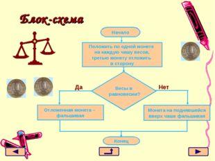 Блок-схема Начало Положить по одной монете на каждую чашу весов, третью монет
