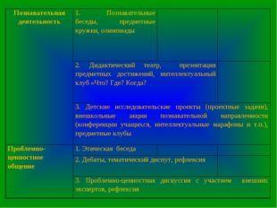 Познавательная деятельность1. Познавательные беседы, предметные кружки, олим