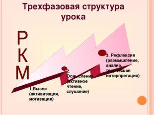 1.Вызов (активизация, мотивация) Трехфазовая структура урока