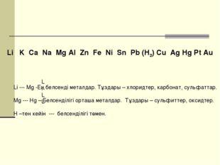 Li K Ca Na Mg Al Zn Fe Ni Sn Pb (H2) Cu Ag Hg Pt Au LiLL Li --- Mg -Ең белсен