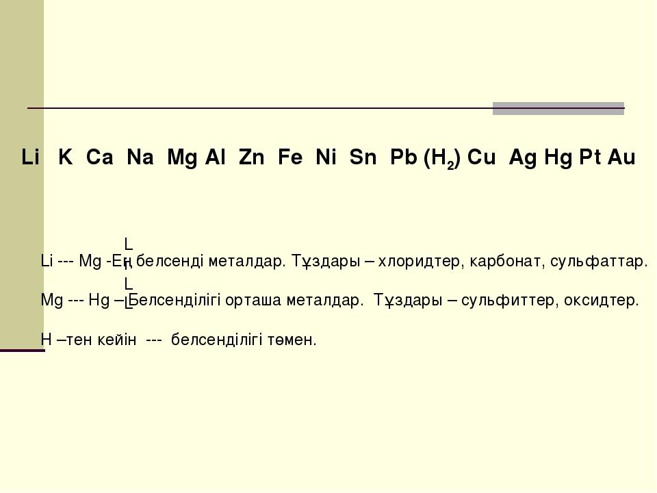 Li K Ca Na Mg Al Zn Fe Ni Sn Pb (H2) Cu Ag Hg Pt Au LiLL Li --- Mg -Ең белсен...