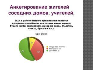 Анкетирование жителей соседних домов, учителей, учащихся