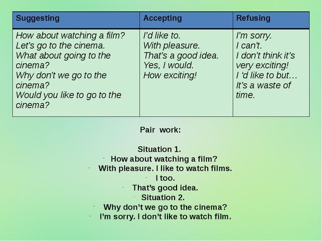 Pair work: Situation 1. How about watching a film? With pleasure. I like to w...