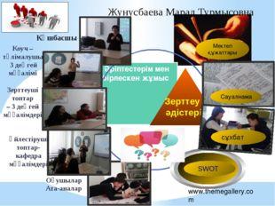 www.themegallery.com Әріптестерім мен бірлескен жұмыс Мектеп құжаттары Жунусб