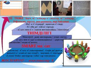 www.themegallery.com «Диалогтық оқыту оқушыларының тілдік дағдысын дамытуға қ