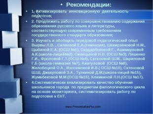 Рекомендации: 1. Активизировать инновационную деятельность педагогов; 2. Прод
