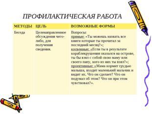 ПРОФИЛАКТИЧЕСКАЯ РАБОТА МЕТОДЫЦЕЛЬВОЗМОЖНЫЕ ФОРМЫ БеседаЦеленаправленное