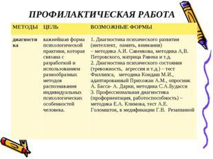 ПРОФИЛАКТИЧЕСКАЯ РАБОТА МЕТОДЫЦЕЛЬВОЗМОЖНЫЕ ФОРМЫ диагностикаважнейшая фо