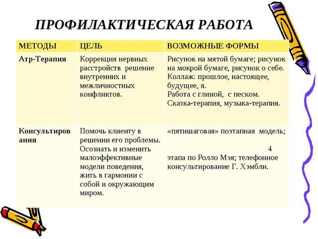 ПРОФИЛАКТИЧЕСКАЯ РАБОТА МЕТОДЫЦЕЛЬВОЗМОЖНЫЕ ФОРМЫ Атр-ТерапияКоррекция нер...