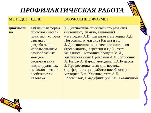 ПРОФИЛАКТИЧЕСКАЯ РАБОТА МЕТОДЫЦЕЛЬВОЗМОЖНЫЕ ФОРМЫ диагностикаважнейшая фо...