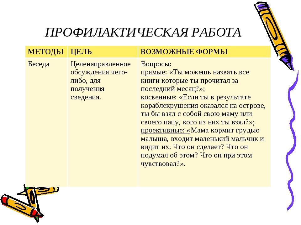 ПРОФИЛАКТИЧЕСКАЯ РАБОТА МЕТОДЫЦЕЛЬВОЗМОЖНЫЕ ФОРМЫ БеседаЦеленаправленное...