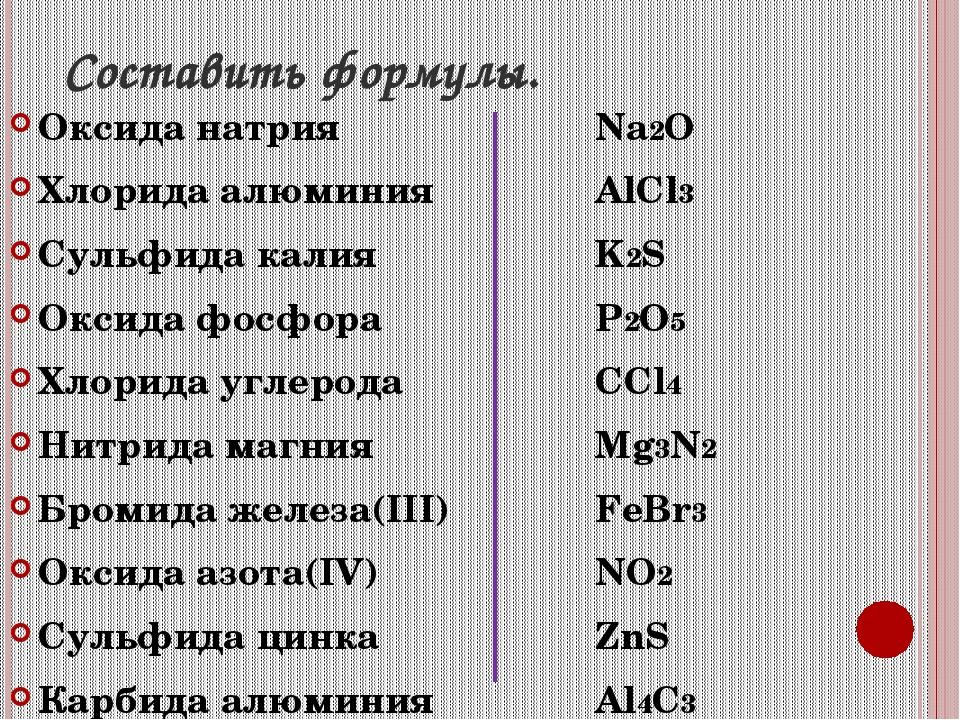 Составить формулы. Оксида натрия Хлорида алюминия Сульфида калия Оксида фосфо...