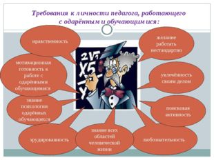 Требования к личности педагога, работающего с одарёнными обучающимися: увлечё