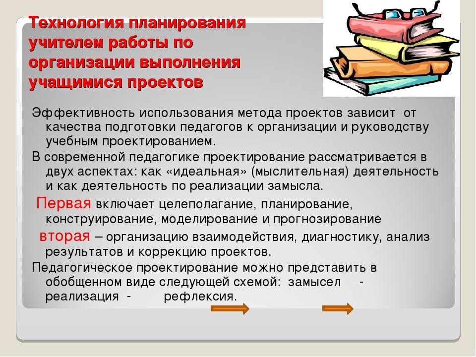 Технология планирования учителем работы по организации выполнения учащимися п...