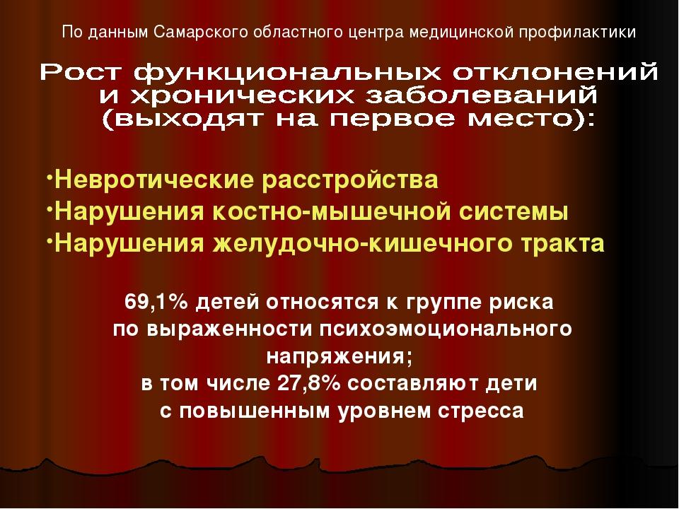 По данным Самарского областного центра медицинской профилактики Невротические...