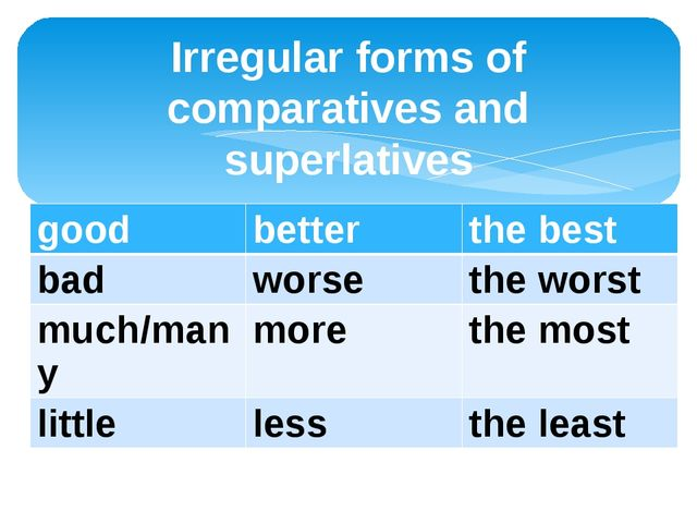 Irregular forms of comparatives and superlatives good better the best bad wor...