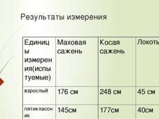 Результаты измерения Единицы измерения(испытуемые) Маховая сажень Косая сажен