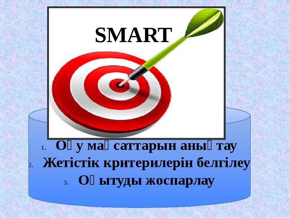 Оқу мақсаттарын анықтау Жетістік критерилерін белгілеу Оқытуды жоспарлау SMART
