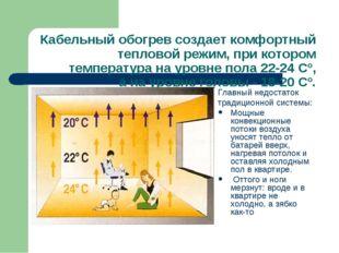 Кабельный обогрев создает комфортный тепловой режим, при котором температура