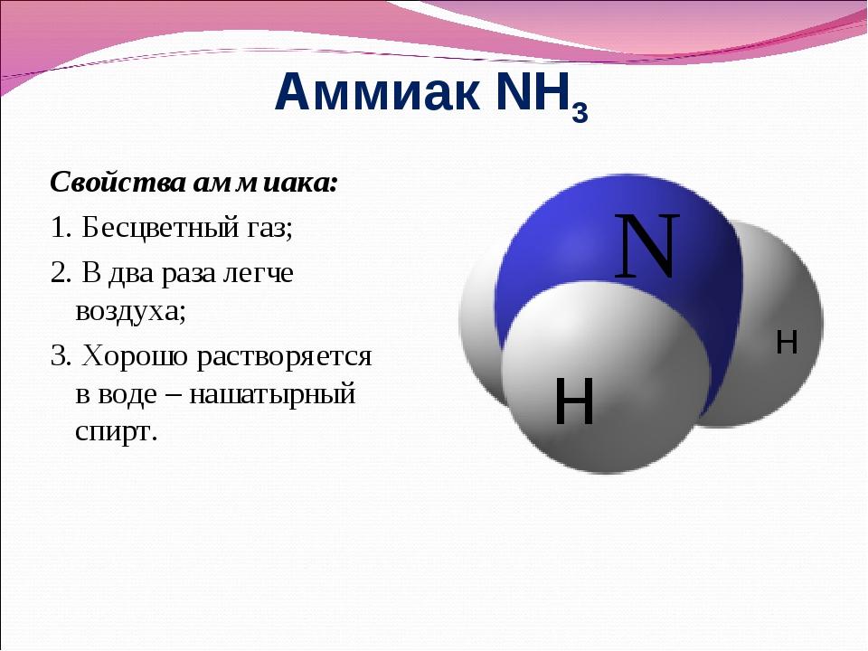 Аммиак NH3 Свойства аммиака: 1. Бесцветный газ; 2. В два раза легче воздуха;...