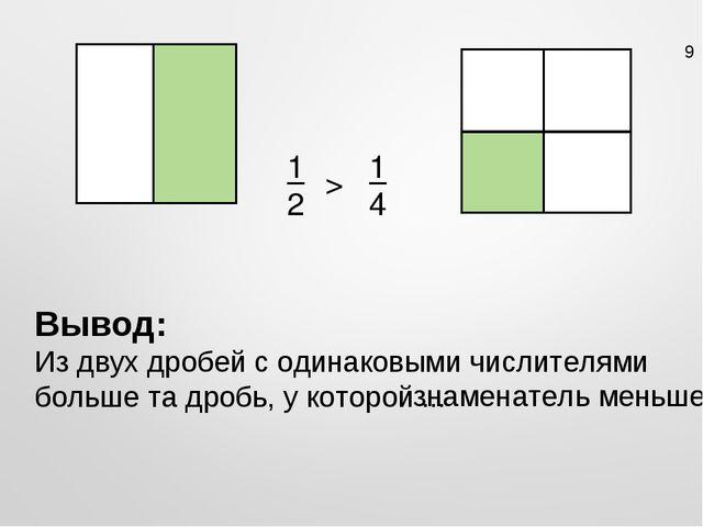 1 2 1 4 > Вывод: Из двух дробей с одинаковыми числителями больше та дробь, у...