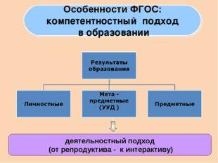 Особенности ФГОС: компетентностный подход в образовании деятельностный подход