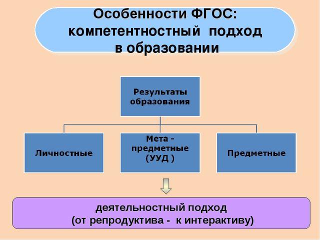 Особенности ФГОС: компетентностный подход в образовании деятельностный подход...