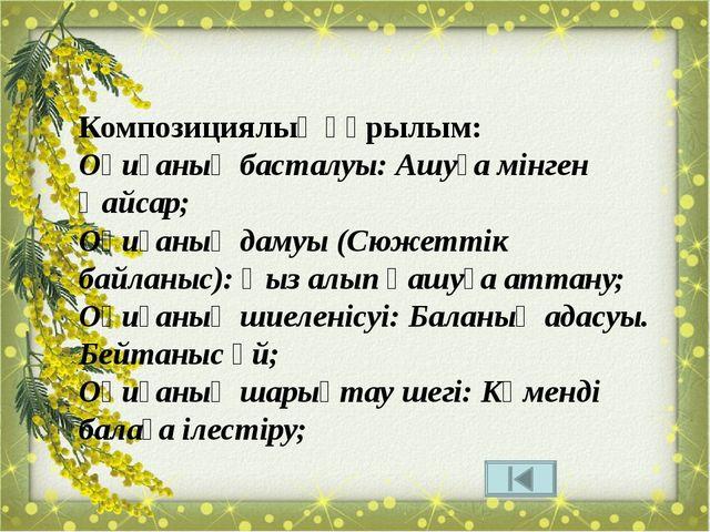 Сөздік жұмысы Дисфемизм Эвфемизм Диалог Суреттеу