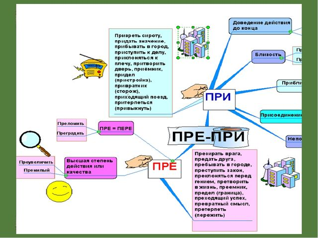 При подготовке к ГИА… Очень удобен метод при подготовке к ГИА. При подготовке...