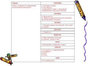 РазделыСЕНТЯБРЬ Работа с учащимися по направлениям воспитательной деятельнос