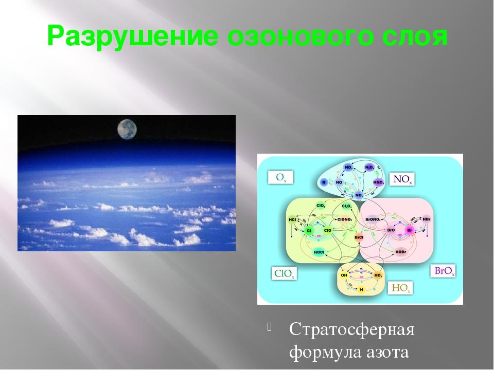 Разрушение озонового слоя Стратосферная формула азота