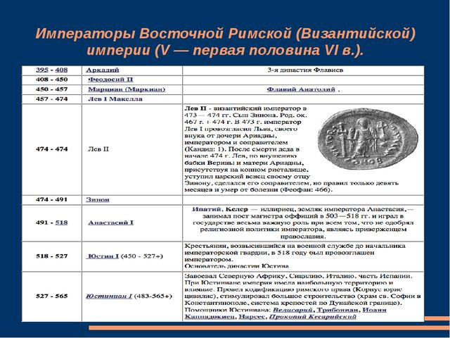 Императоры Восточной Римской (Византийской) империи (V — первая половина VI в...