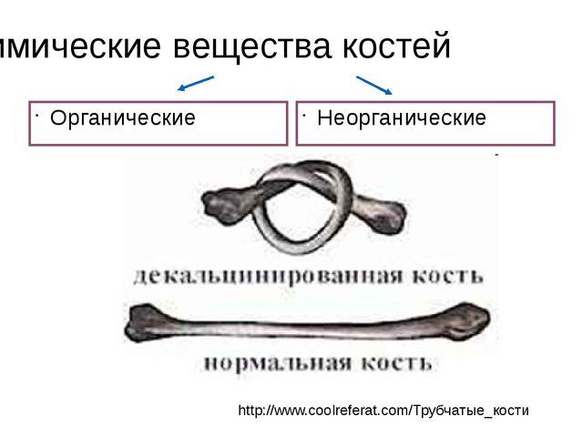 Химические вещества костей Органические Неорганические http://www.coolreferat...