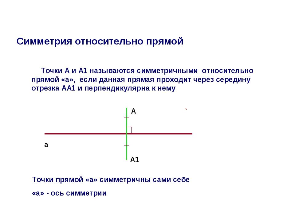 Симметрия относительно прямой Точки А и А1 называются симметричными относител...