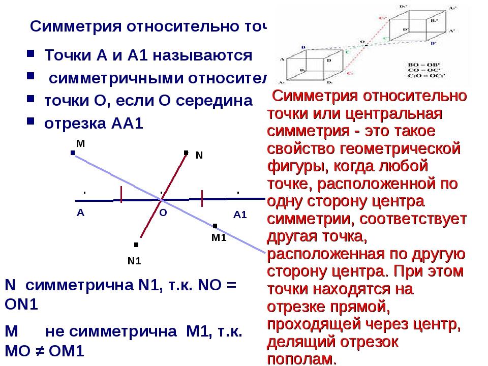 Симметрия относительно точки Точки А и А1 называются симметричными относитель...