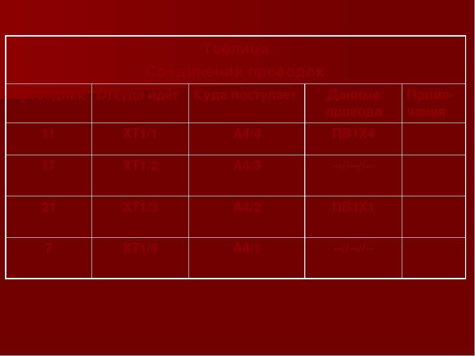 Таблица Соединения проводок Проводник Откуда идёт Куда поступает Данные прово...