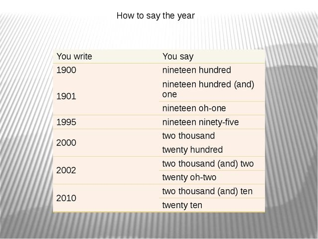 How to say the year You write You say 1900 nineteen hundred 1901 nineteen hu...