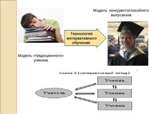 Технология интерактивного обучения Модель «традиционного» ученика Модель конк