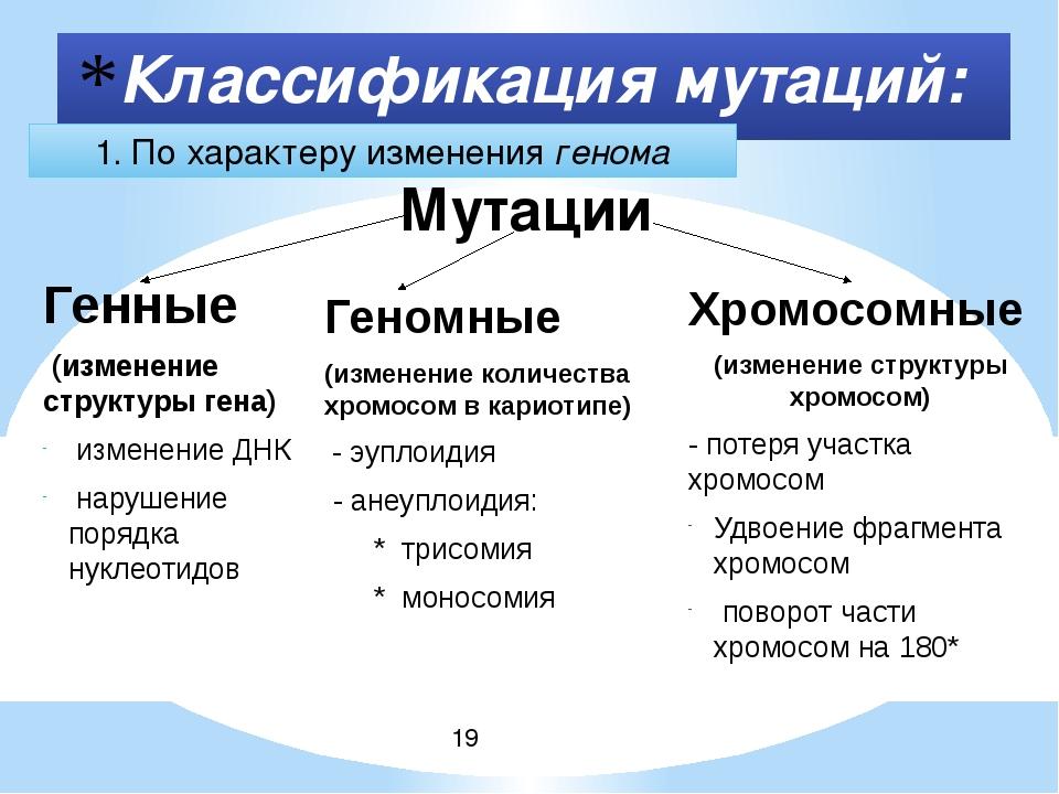Классификация мутаций: