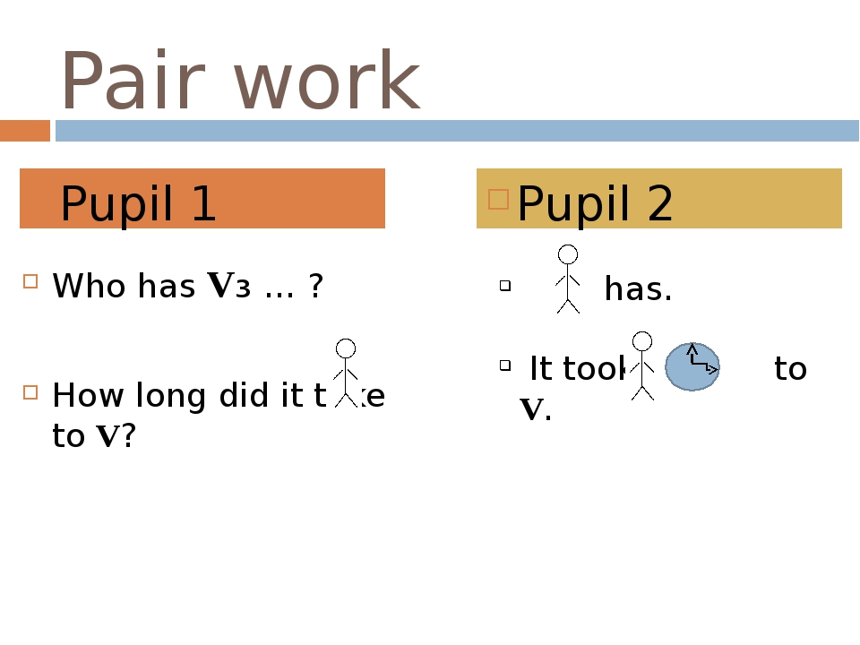 Pair work Who has Vз … ? How long did it take to V? Pupil 1 Pupil 2 has. It t...