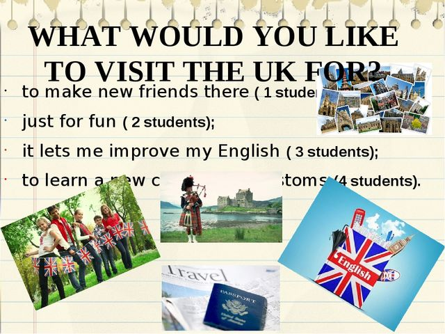to make new friends there ( 1 student); just for fun ( 2 students); it lets...