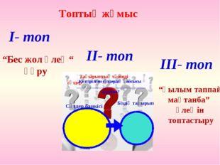 Топтық жұмыс І- топ ІІ- топ ІІІ- топ Тақырыптық түйінді сөздер Келтірілген сө