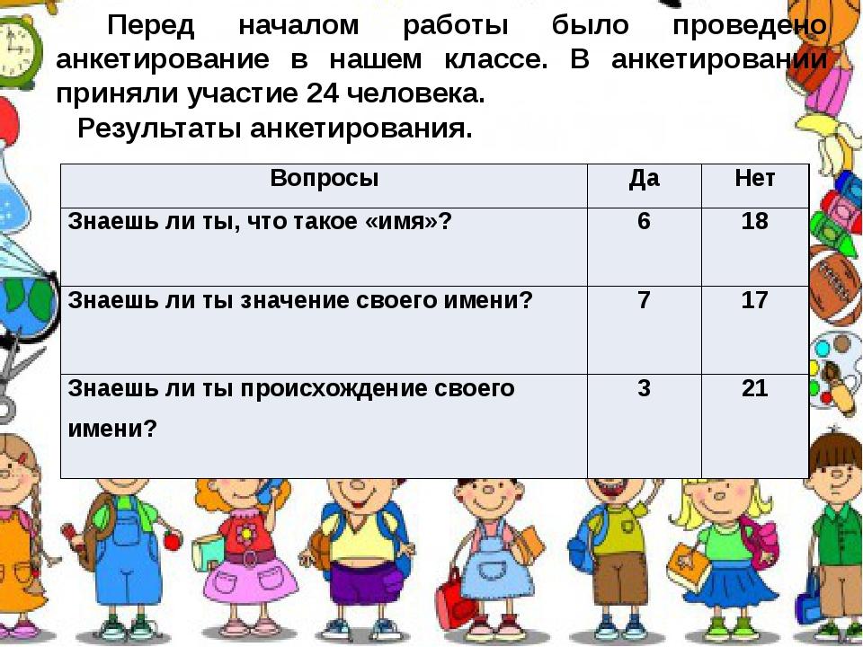 Перед началом работы было проведено анкетирование в нашем классе. В анкетиров...