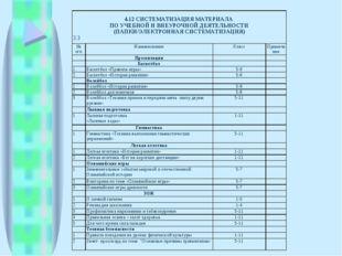 4.12 СИСТЕМАТИЗАЦИЯ МАТЕРИАЛА ПО УЧЕБНОЙ И ВНЕУРОЧНОЙ ДЕЯТЕЛЬНОСТИ (ПАПКИ/ЭЛ